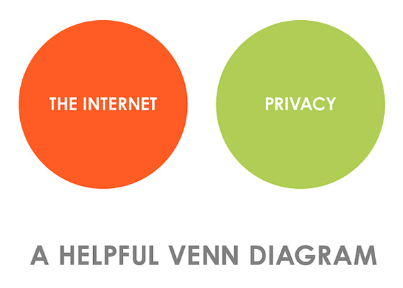 Privacy and the Internet