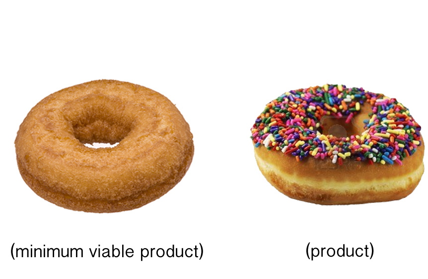 product_donuts-copy