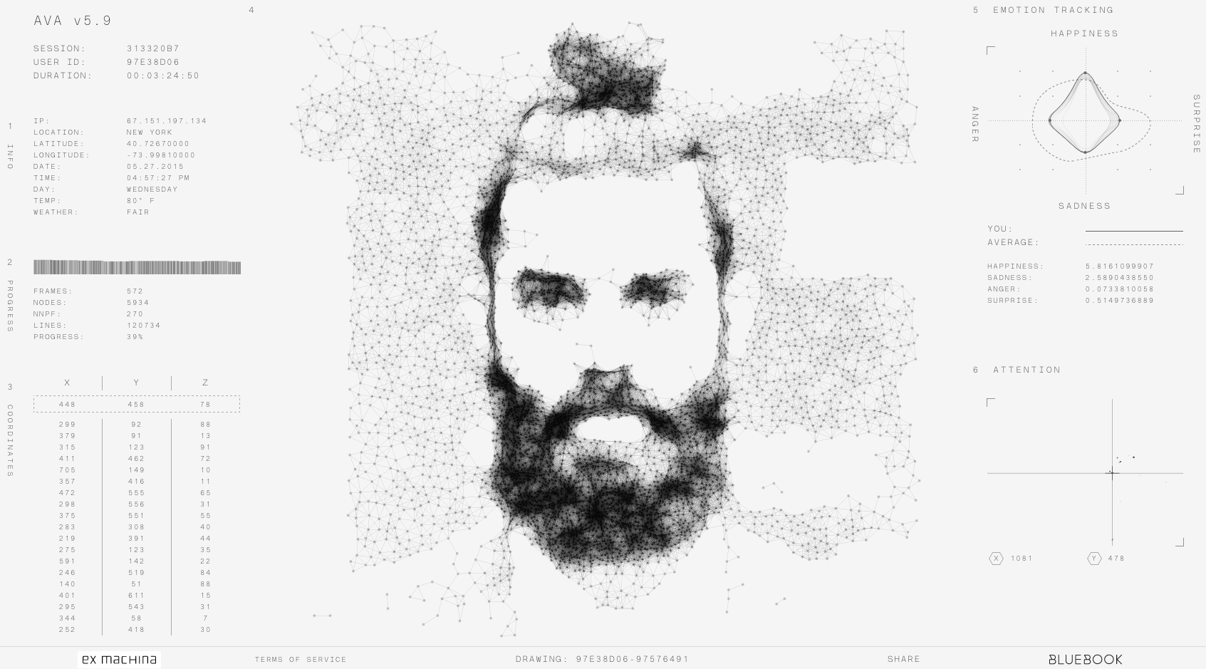 Ava Sessions Ex Machina Rameet Chawla