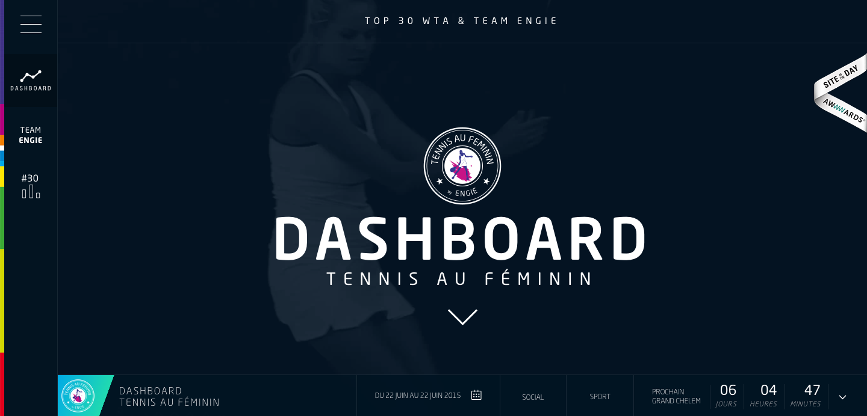 WTA Tennis Au Feminu