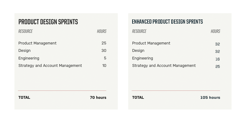 fueled pds product design enhanced sprint for clients app design and development