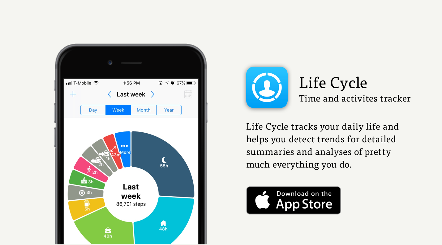 Life Cycle app activities tracker