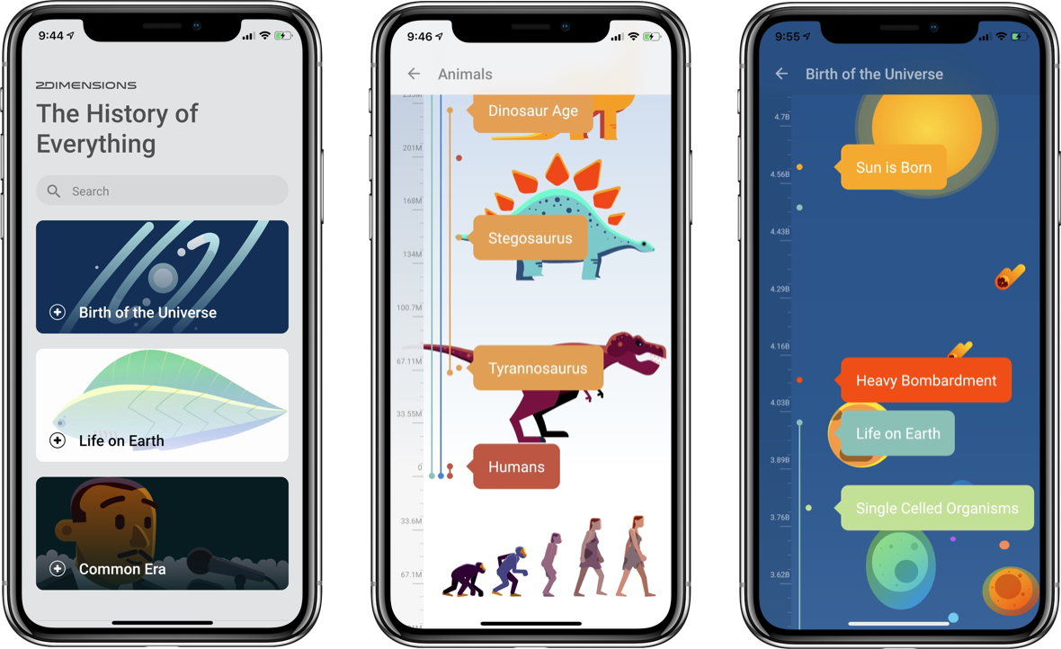 history of everything app