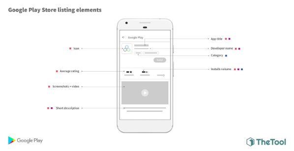 play store elements